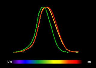 400px-LuminosityCurve2_svg